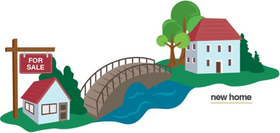 What is bridging loan