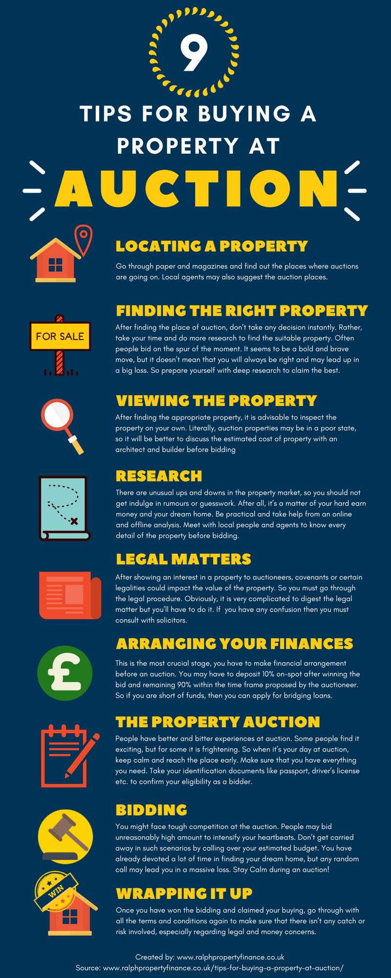 9 tips for buying a property at auction